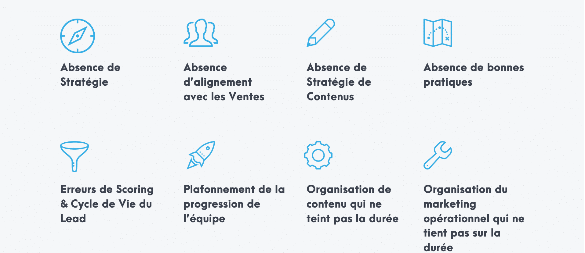 échec du marketing automation