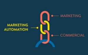 Implémenter votre solution de Marketing Automation par une société certifiée Marketo